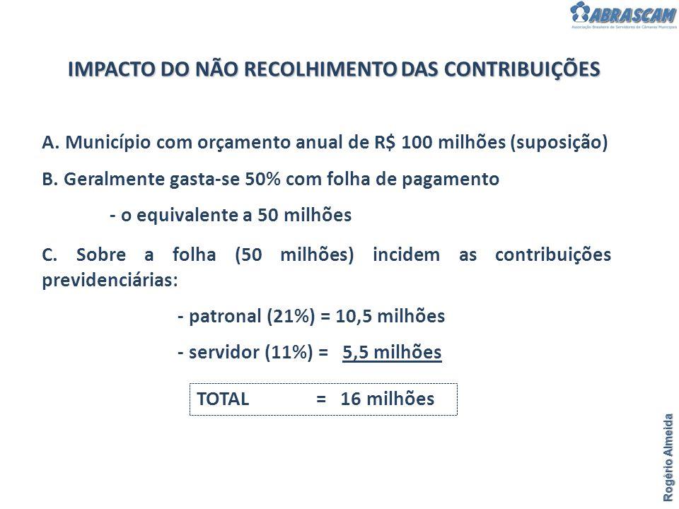 IMPACTO DO NÃO RECOLHIMENTO DAS CONTRIBUIÇÕES Rogério Almeida A. Município com orçamento anual de R$ 100 milhões (suposição) B. Geralmente gasta-se 50