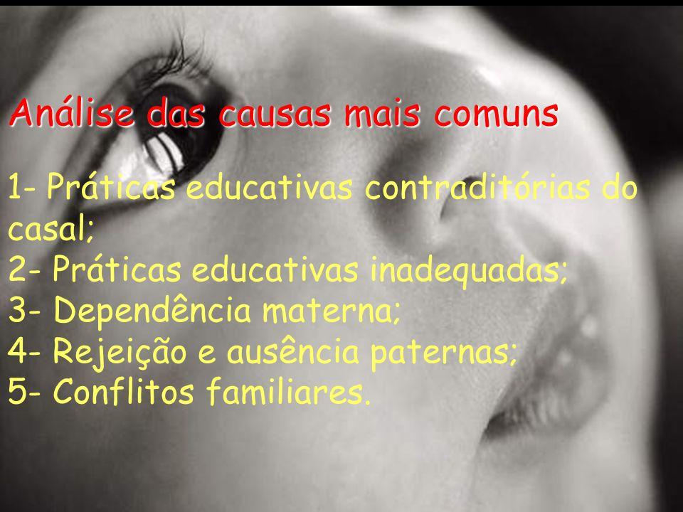 Práticas educativas adequadas 1- Motivação da auto-estima; 2- Educação na liberdade; 3- Cobranças equilibradas.