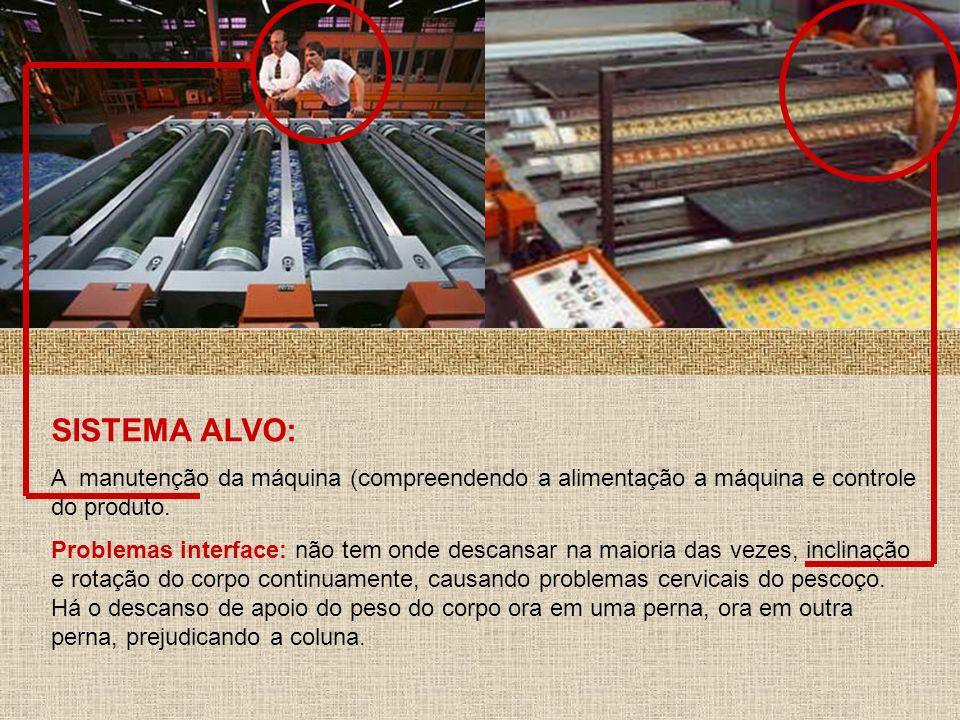 SISTEMA ALVO: A manutenção da máquina (compreendendo a alimentação a máquina e controle do produto. Problemas interface: não tem onde descansar na mai