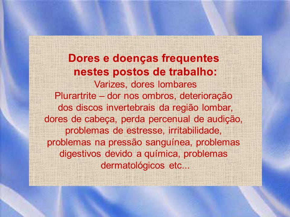 Dores e doenças frequentes nestes postos de trabalho: Varizes, dores lombares Plurartrite – dor nos ombros, deterioração dos discos invertebrais da re