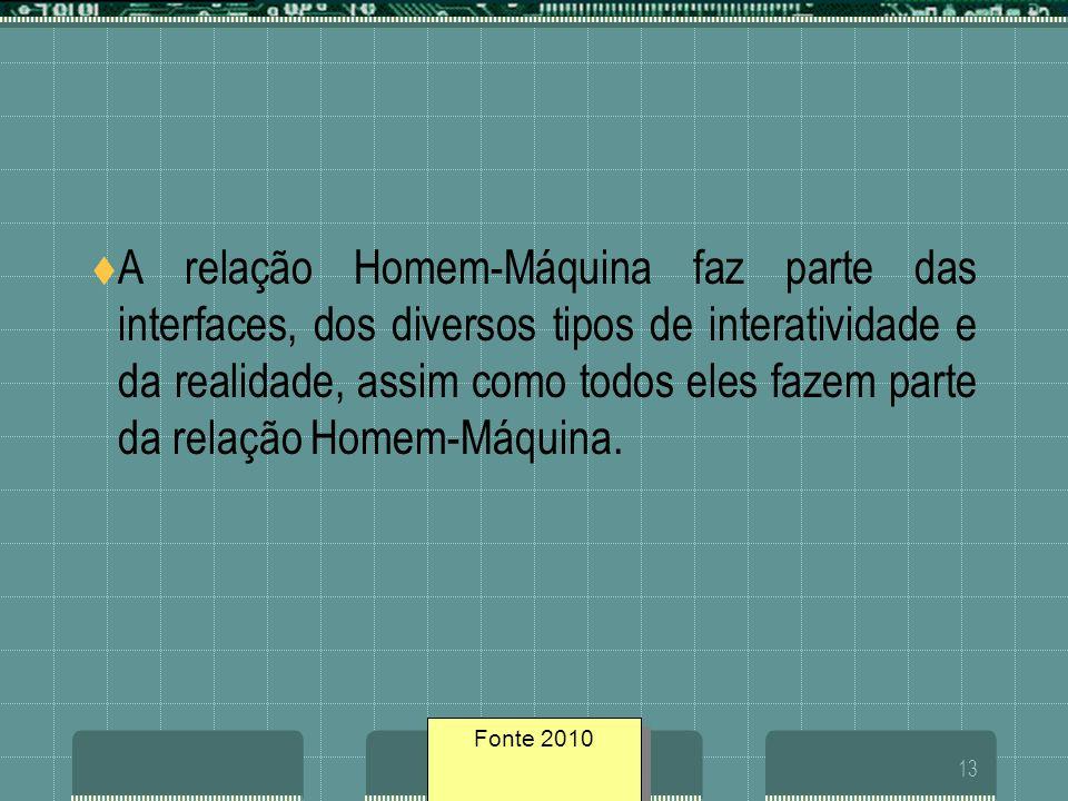 Fonte geosites/200513 A relação Homem-Máquina faz parte das interfaces, dos diversos tipos de interatividade e da realidade, assim como todos eles faz