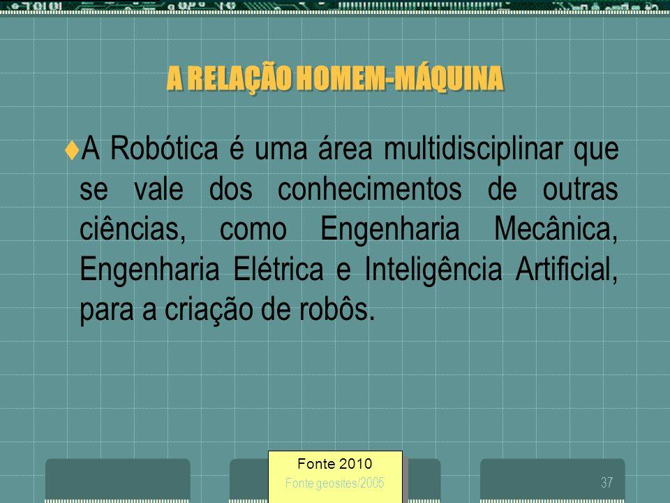 Fonte 2010 Fonte geosites/200537 A RELAÇÃO HOMEM-MÁQUINA A Robótica é uma área multidisciplinar que se vale dos conhecimentos de outras ciências, como