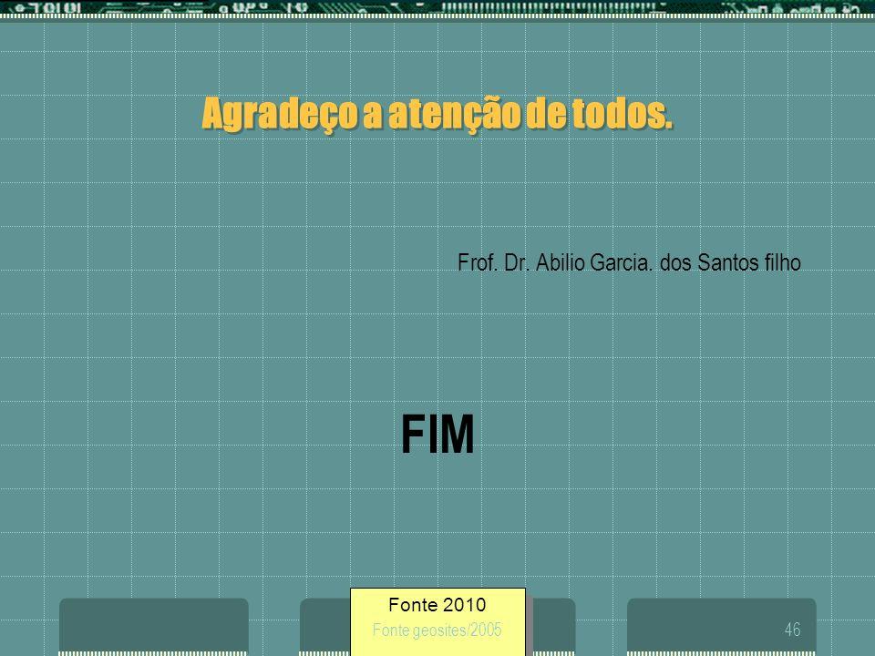 Fonte 2010 Fonte geosites/200546 Agradeço a atenção de todos. Frof. Dr. Abilio Garcia. dos Santos filho FIM