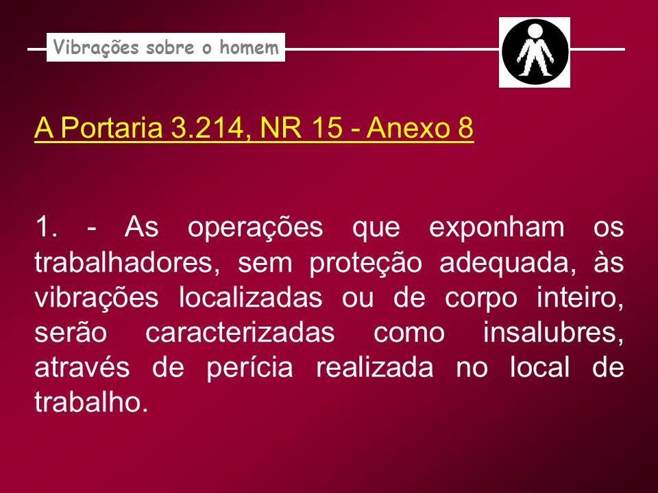 A Portaria 3.214, NR 15 - Anexo 8 Vibrações sobre o homem 1. - As operações que exponham os trabalhadores, sem proteção adequada, às vibrações localiz