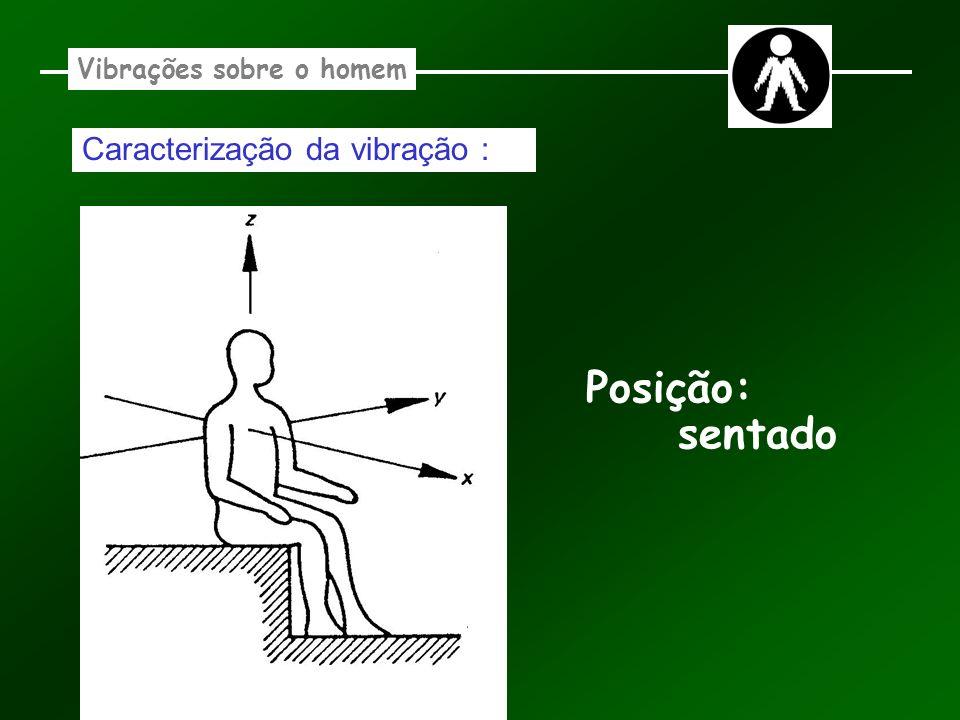 Vibrações sobre o homem Caracterização da vibração : Posição: sentado