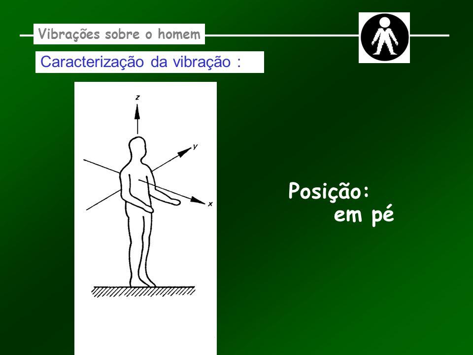 Vibrações sobre o homem Caracterização da vibração : Posição: em pé