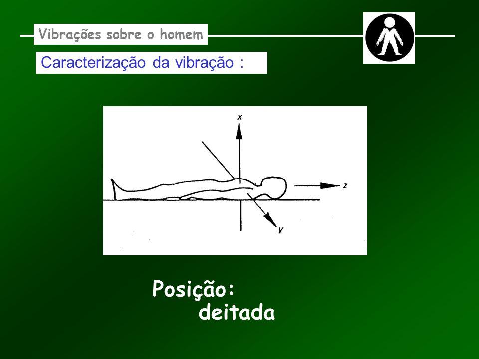 Vibrações sobre o homem Caracterização da vibração : Posição: deitada