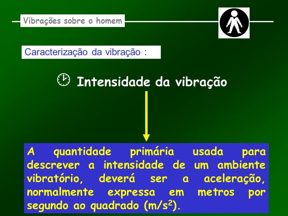 Vibrações sobre o homem Caracterização da vibração : Intensidade da vibração A quantidade primária usada para descrever a intensidade de um ambiente v