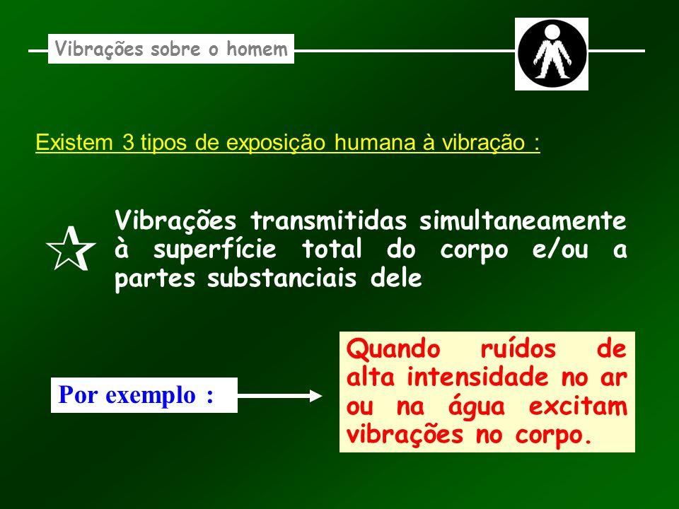 Existem 3 tipos de exposição humana à vibração : Vibrações transmitidas simultaneamente à superfície total do corpo e/ou a partes substanciais dele Vi