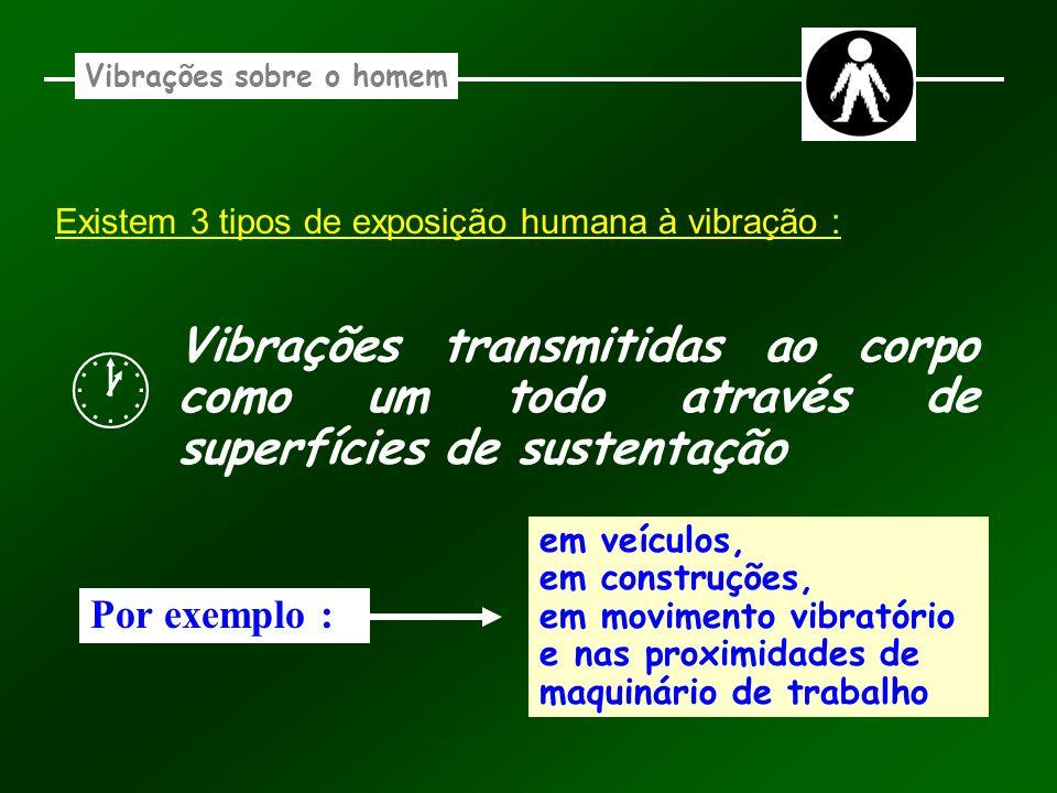 Existem 3 tipos de exposição humana à vibração : Vibrações transmitidas ao corpo como um todo através de superfícies de sustentação Vibrações sobre o