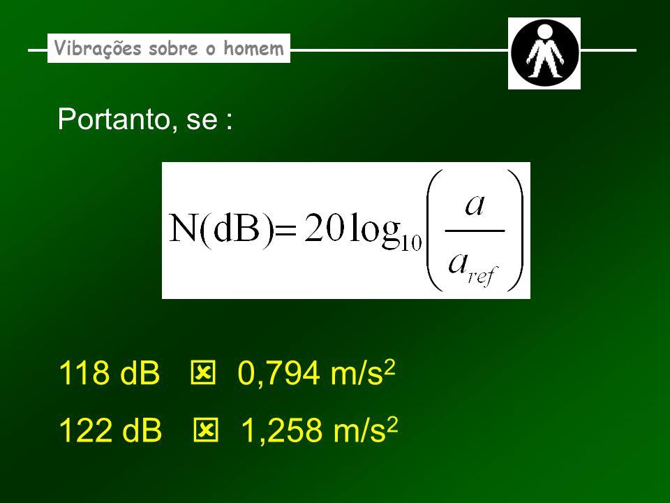 Vibrações sobre o homem Portanto, se : 118 dB 0,794 m/s 2 122 dB 1,258 m/s 2