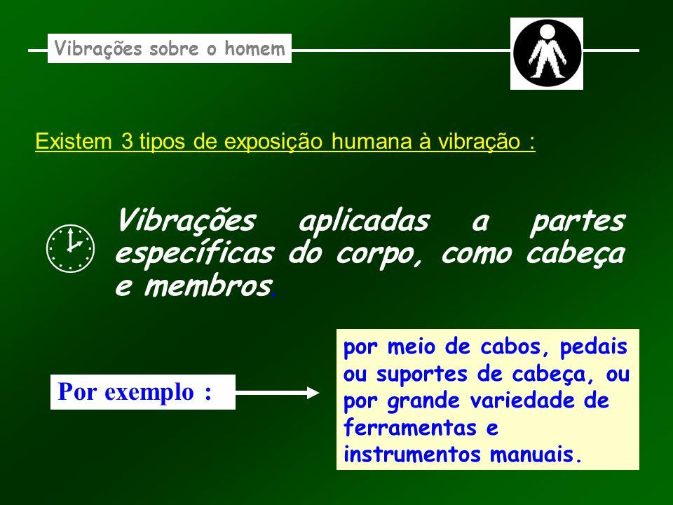 Existem 3 tipos de exposição humana à vibração : Vibrações aplicadas a partes específicas do corpo, como cabeça e membros. Vibrações sobre o homem Por