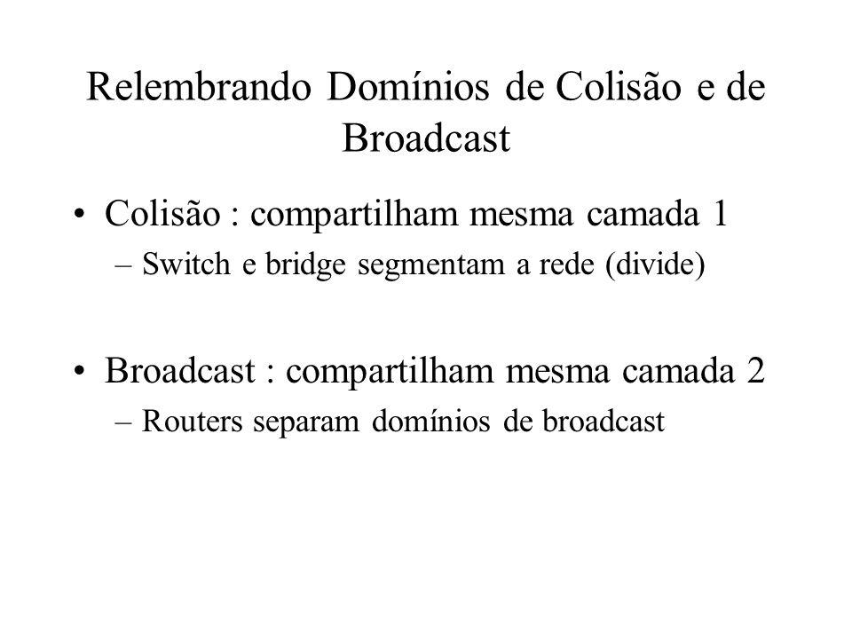 Relembrando Domínios de Colisão e de Broadcast Colisão : compartilham mesma camada 1 –Switch e bridge segmentam a rede (divide) Broadcast : compartilh