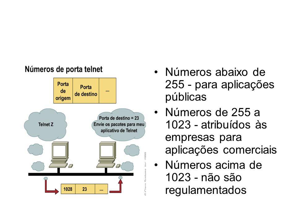 Números abaixo de 255 - para aplicações públicas Números de 255 a 1023 - atribuídos às empresas para aplicações comerciais Números acima de 1023 - não