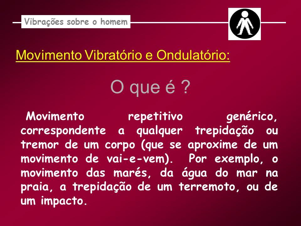 Movimento Vibratório e Ondulatório: Movimento repetitivo genérico, correspondente a qualquer trepidação ou tremor de um corpo (que se aproxime de um m
