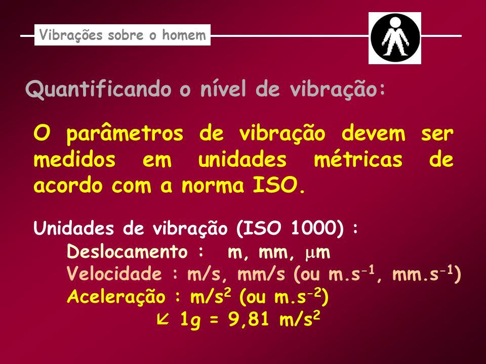Quantificando o nível de vibração: O parâmetros de vibração devem ser medidos em unidades métricas de acordo com a norma ISO. Unidades de vibração (IS