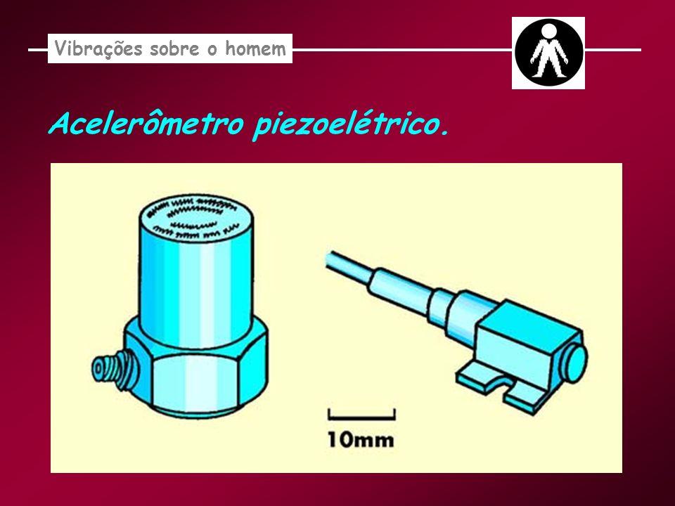 Acelerômetro piezoelétrico. Vibrações sobre o homem