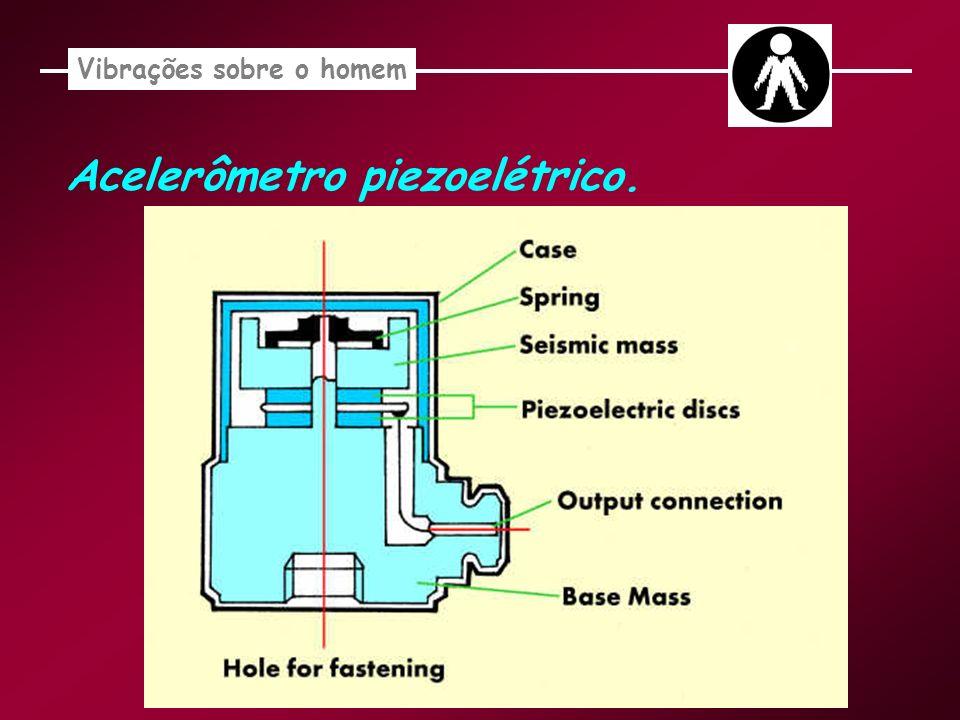 Acelerômetro piezoelétrico.