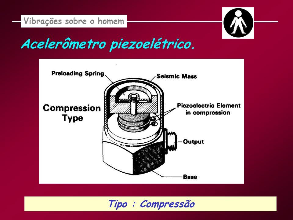 Acelerômetro piezoelétrico. Vibrações sobre o homem Tipo : Compressão
