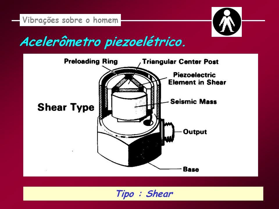 Acelerômetro piezoelétrico. Vibrações sobre o homem Tipo : Shear