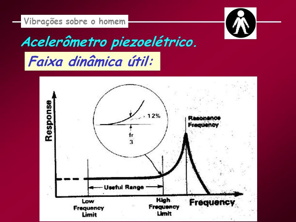 Acelerômetro piezoelétrico. Vibrações sobre o homem Faixa dinâmica útil: