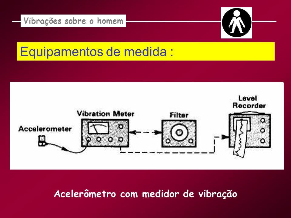 Equipamentos de medida : Vibrações sobre o homem Acelerômetro com medidor de vibração