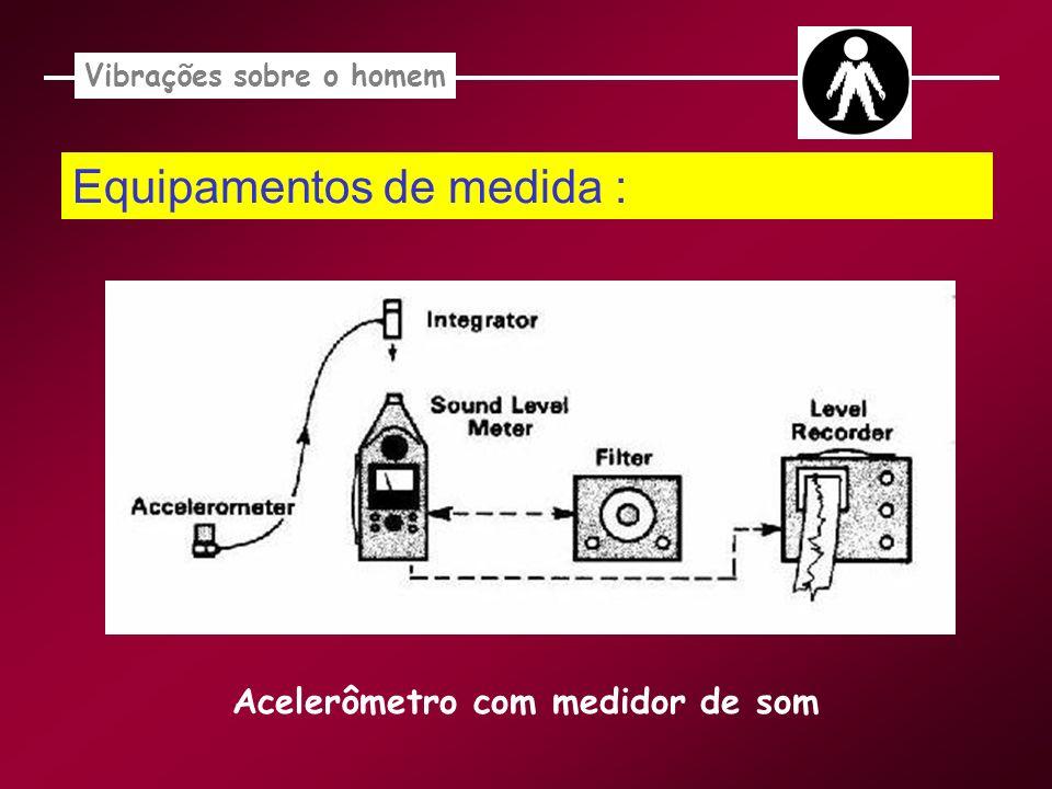 Equipamentos de medida : Vibrações sobre o homem Acelerômetro com medidor de som
