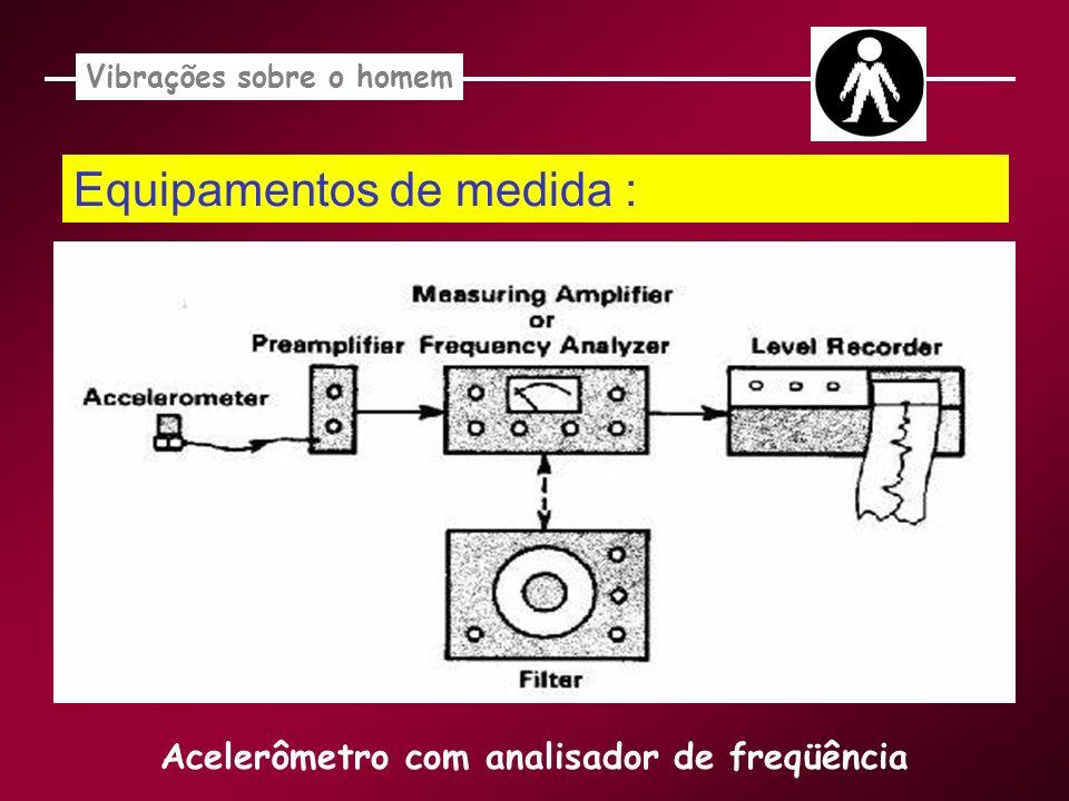 Equipamentos de medida : Vibrações sobre o homem Acelerômetro com analisador de freqüência