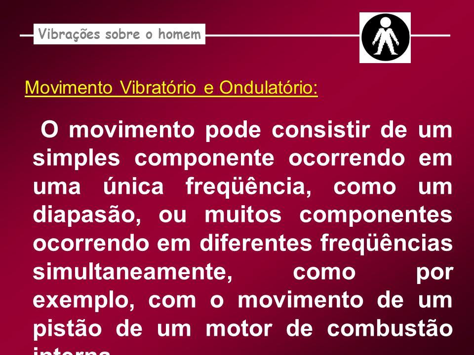 Movimento Vibratório e Ondulatório: O movimento pode consistir de um simples componente ocorrendo em uma única freqüência, como um diapasão, ou muitos