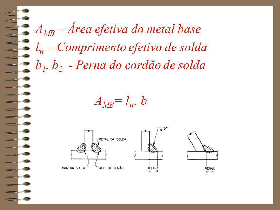 Resistências do metal solda à tração f w = 415 MPa metal solda E60XX f w = 485 MPa metal solda E70XX Resistências do metal base à tração f y = tensão de escoamento do metal base dos elementos estruturais adjacentes à ligação