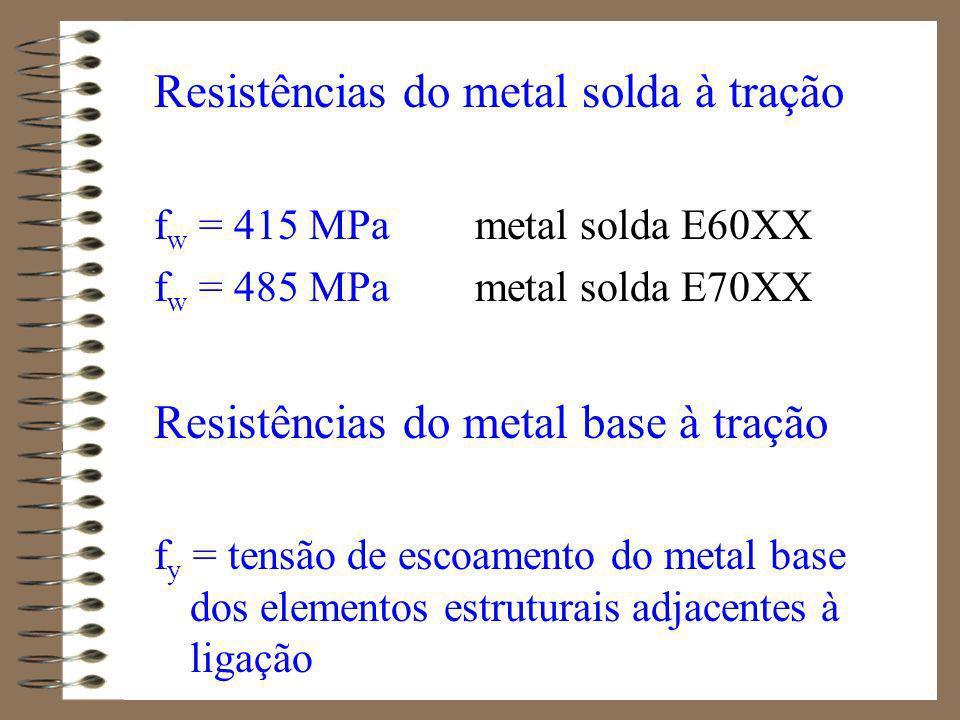 Tração / Compressão R n = A w.f y = 0,90 Cisalhamento (soma vetorial) R n = 0,6.A w.