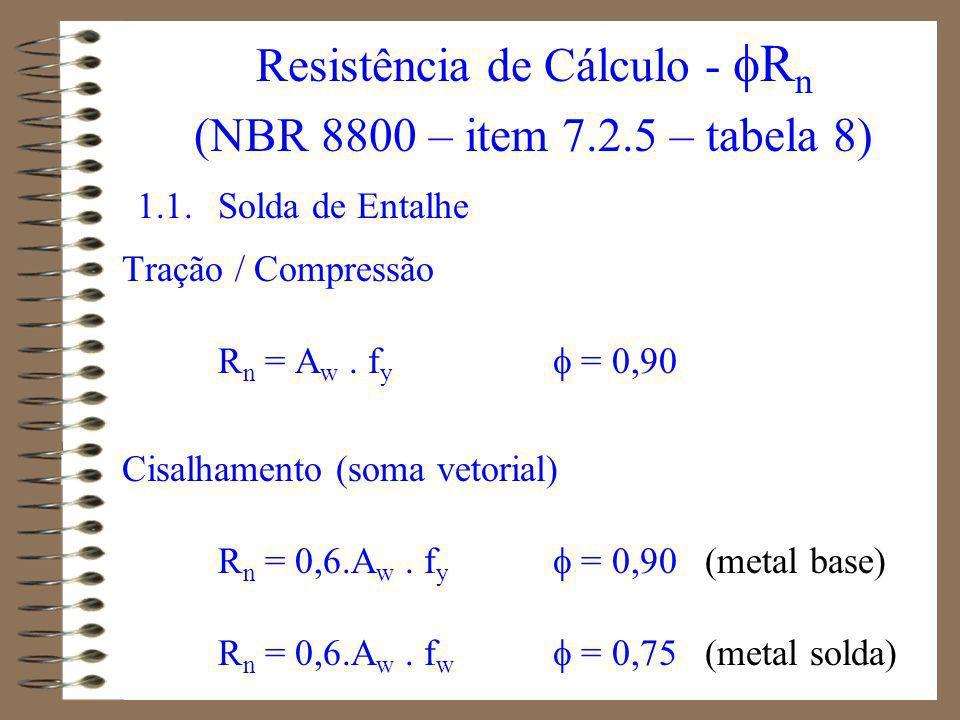 Tração / Compressão paralelas ao eixo da solda R n = A w.