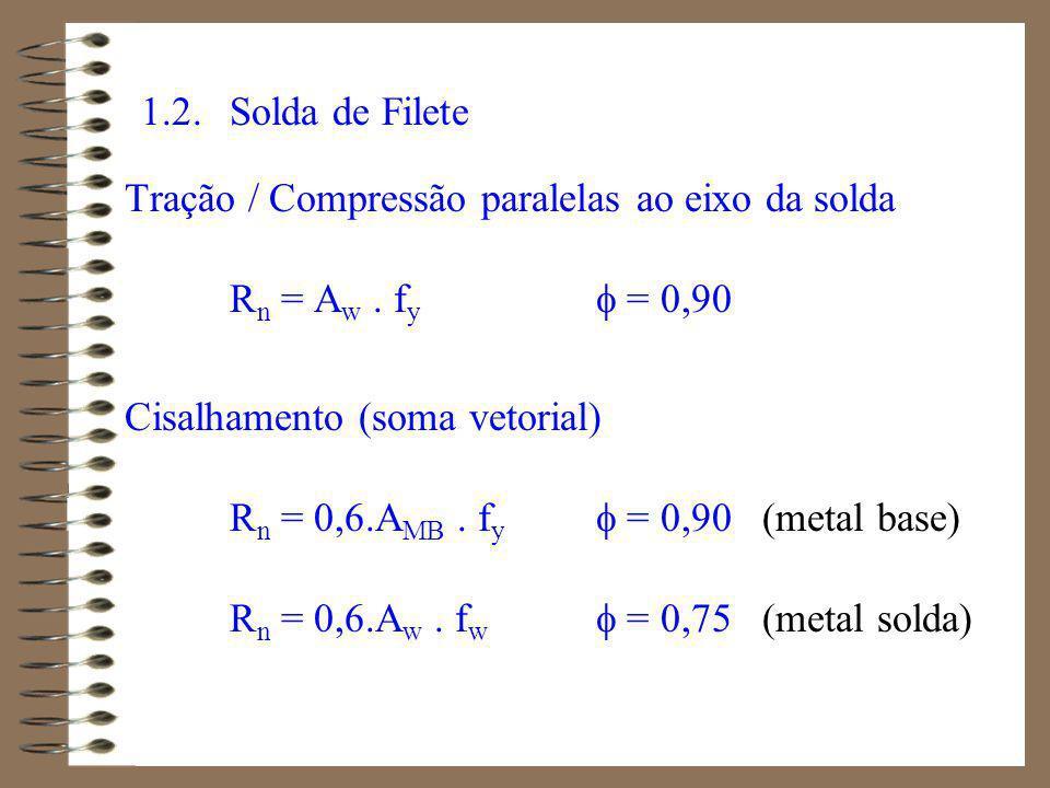 Exemplo Numérico Dimensionar a ligação soldada da figura: Solda de filete E60XX, cantoneiras aço MR250 a)Resistência da barra (C t = 0,75) N c = 0,9.