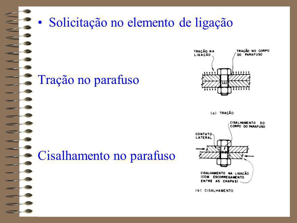 Resistências do metal do parafuso à tração (anexo A) f u = 415 MPa parafusos comuns ASTM A307 f u = 825 MPa parafusos alta resistência ASTM A325 f u = 1035 MPa parafusos alta resistência ASTM A490