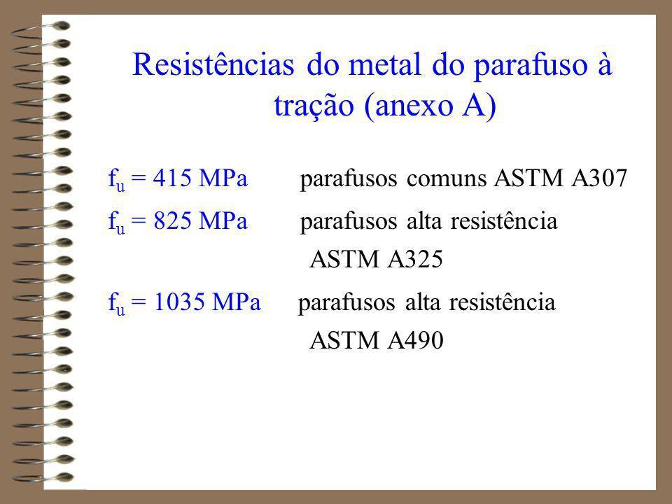 Tração R nt = 0,75.A p.f u d > 12 mm R nt = 0,95.A r.