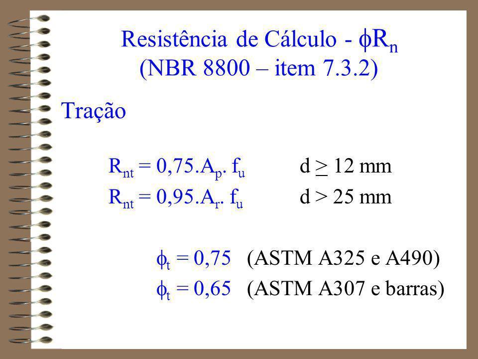 Cisalhamento ASTM A325 e A490 com plano de corte pela rosca; demais parafusos e barras R nv = 0,42.A p.