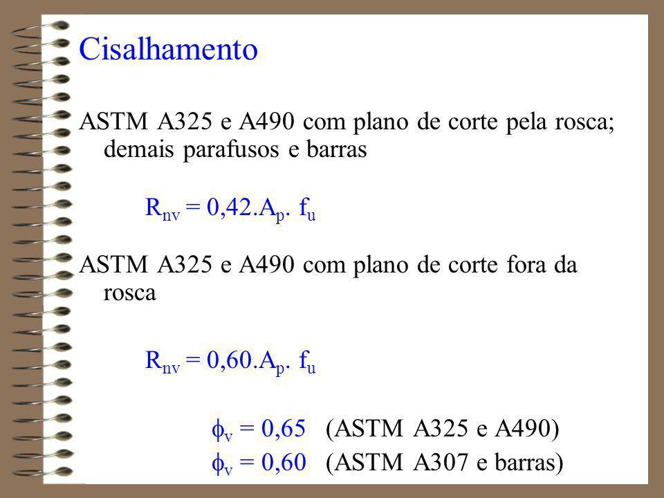 Pressão de contato parafuso / parede de furos R n = α.A b.