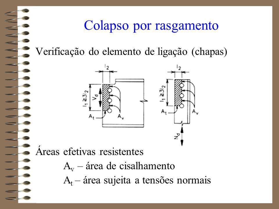 Resistência de Cálculo - R n (NBR 8800 – item 7.5.3) Escoamentoda seção bruta = 0,90 R n = f y tensões normais R n = 0,6.f y tensões de cisalhamento Ruptura da seção líquida efetiva = 0,75 R n = f y tensões normais R n = 0,6.f y tensões de cisalhamento