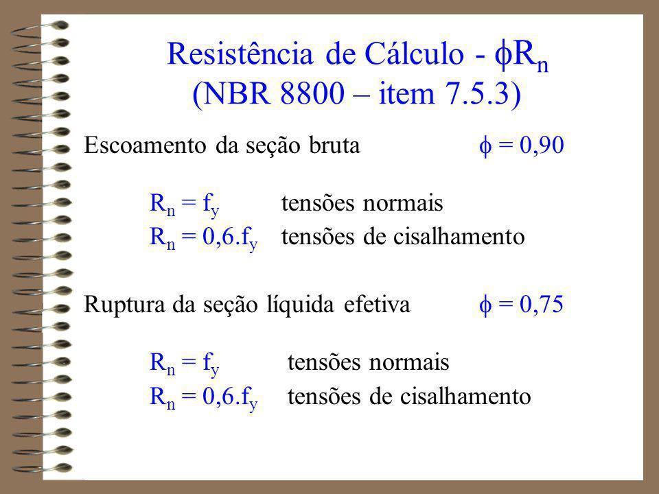 Exemplo Numérico Dimensionar a ligação parafusada da figura: Parafusos ASTM A325, d = ¾, cantoneiras aço MR250 a)Resistência da barra (C t = 0,75) N c = 0,9.
