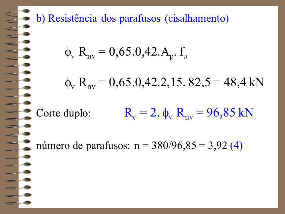 c) Pressão de contato parafuso / parede de furos R n = 0,75.α.A b.