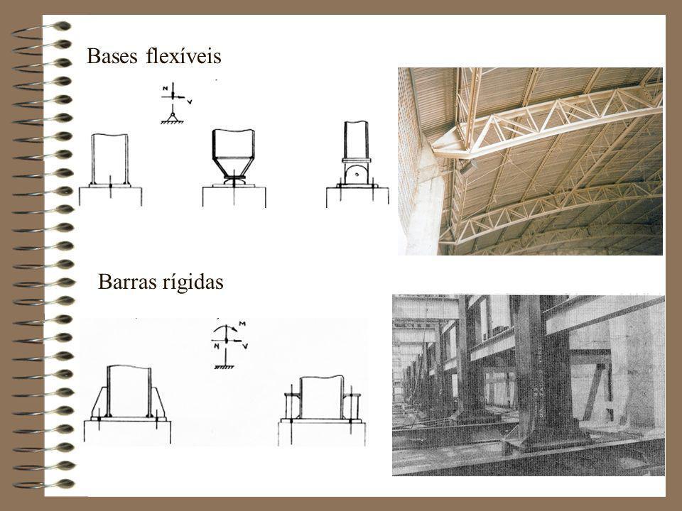 Critérios de resistência (NBR 8800 – item 7.1.4) barras tracionadas ou comprimidas 1.