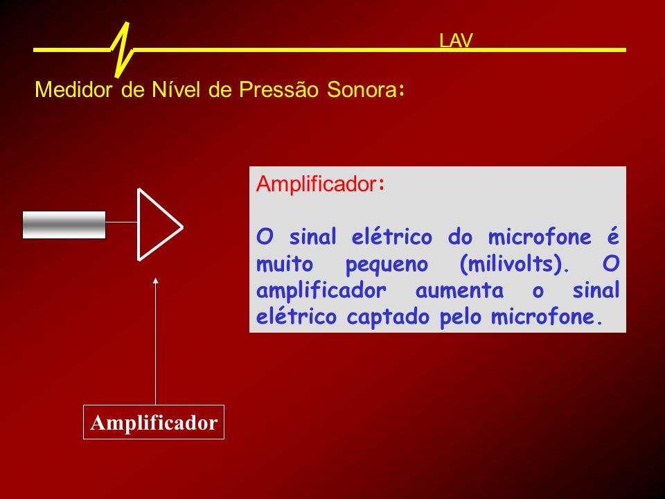 Medidor de Nível de Pressão Sonora : LAV Filtros Filtros de Freqüências : Os filtros de freqüências separam o sinal elétrico em bandas de freqüências, atenuando ou amplificando cada uma.