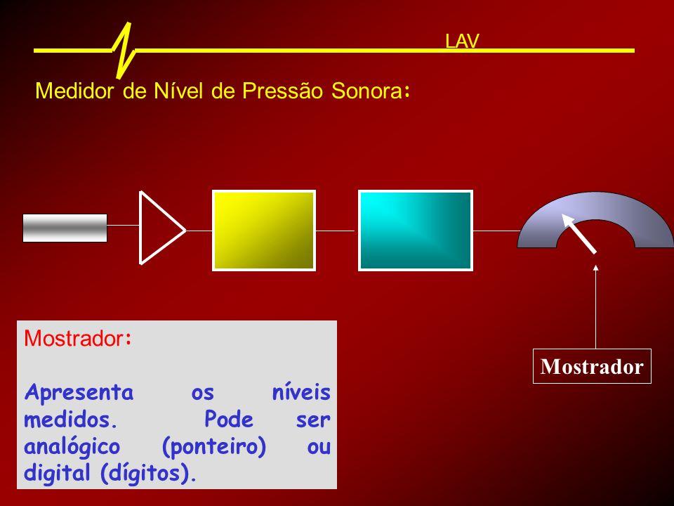 Calibração do Medidor : LAV Todos os Medidores de Intensidade Sonora devem ser calibrados antes das medições.