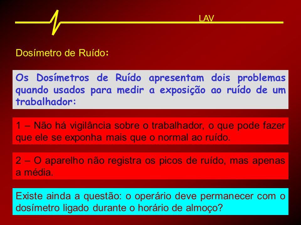 Medidor de Freqüência : Freqüencímetro LAV