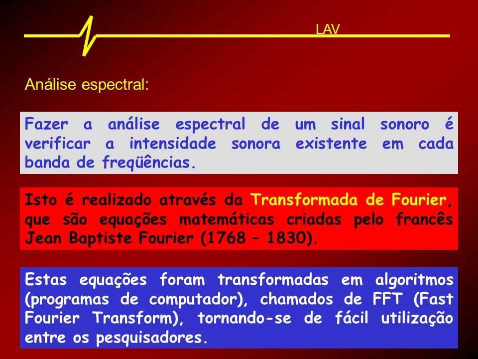 Análise espectral: LAV Através dos algoritmos FFT pode-se obter diversos tipos de espectros.