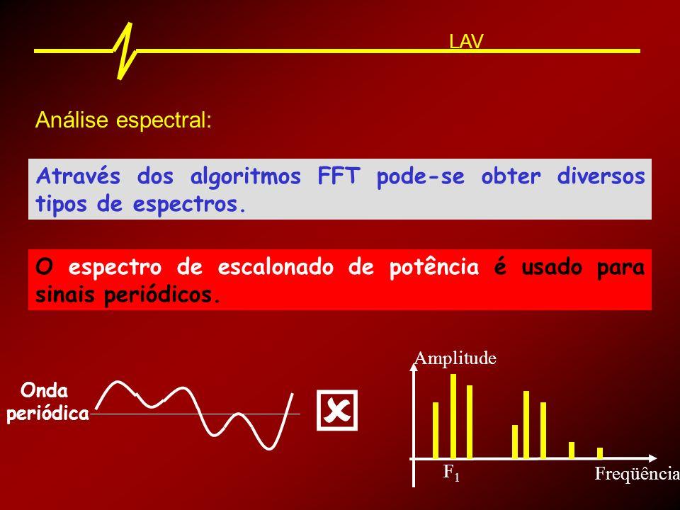 Análise espectral: LAV A densidade espectral de energia é usado para sinais periódicos: Amplitude freqüência Amplitude