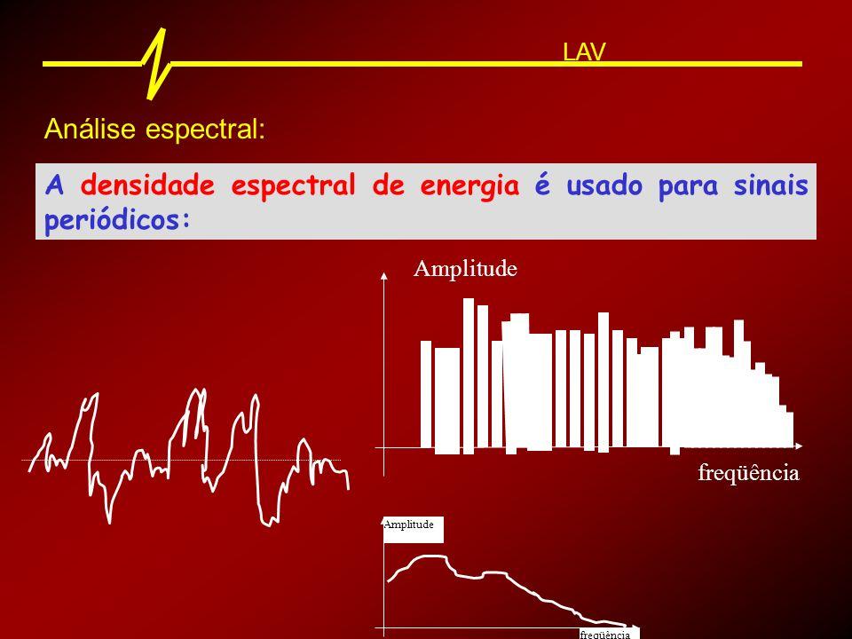 freqüência Energia/freqüência Análise espectral: LAV Fim.