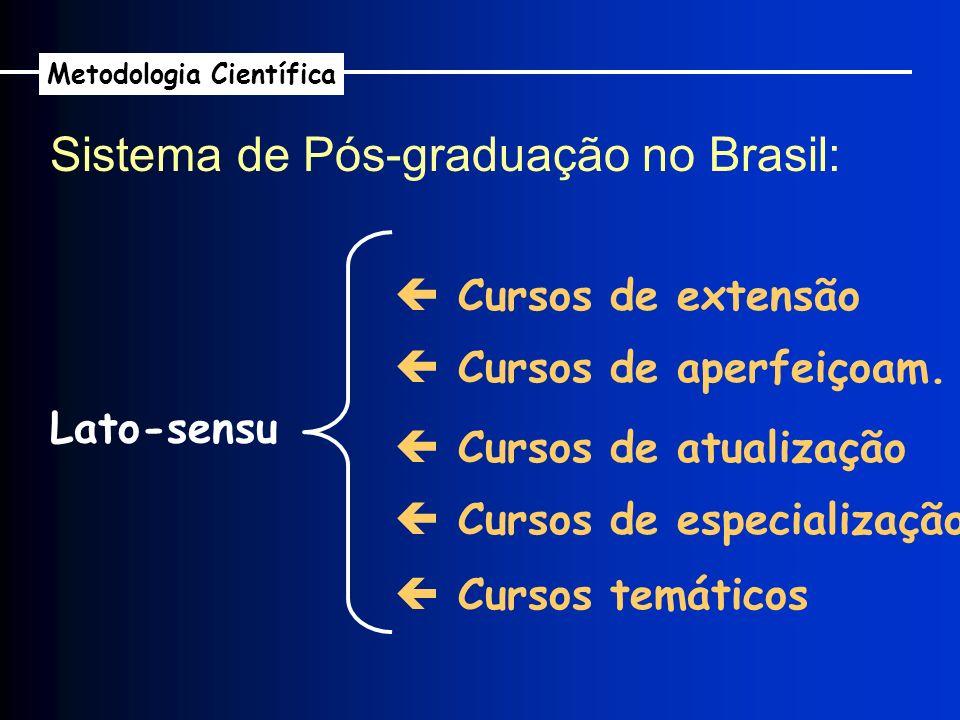 Sistema de Pós-graduação no Brasil: Metodologia Científica Lato-sensu Cursos de extensão Cursos de aperfeiçoam. Cursos de atualização Cursos de especi