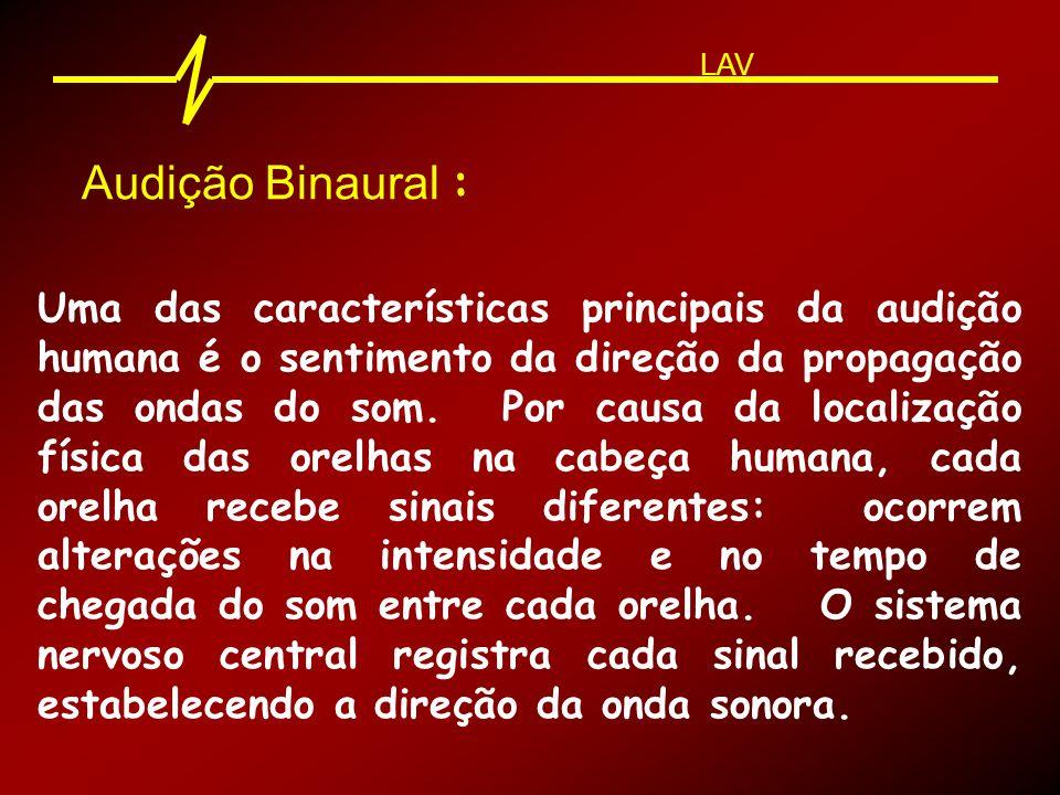 Audição Binaural : Uma das características principais da audição humana é o sentimento da direção da propagação das ondas do som. Por causa da localiz