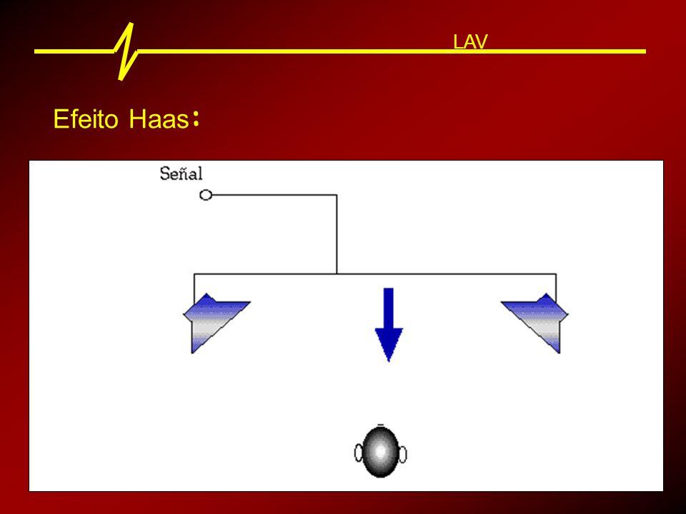 Efeito Haas : LAV